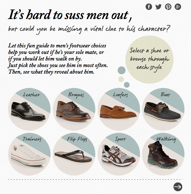 Judge a Man by His Shoes