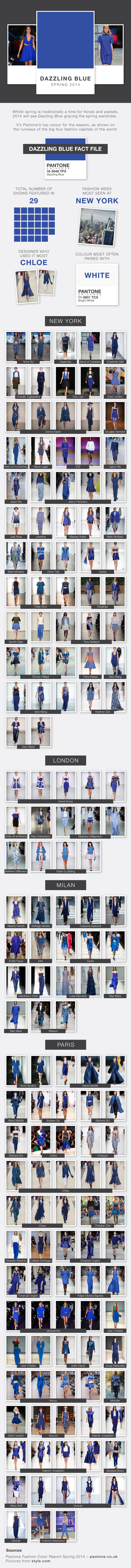 dazzling blue Dazzling Blue | The Pantone Color for Spring 2014 on the Runways