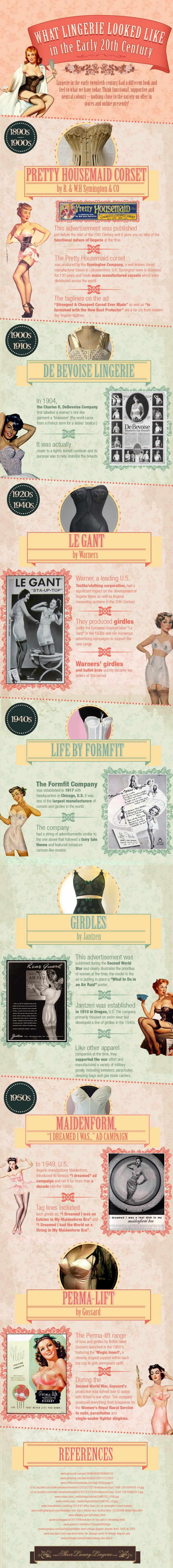 vintage-lingerie-early-20th-century-infographic