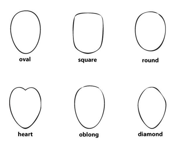 Beauty School – Finding your face shape